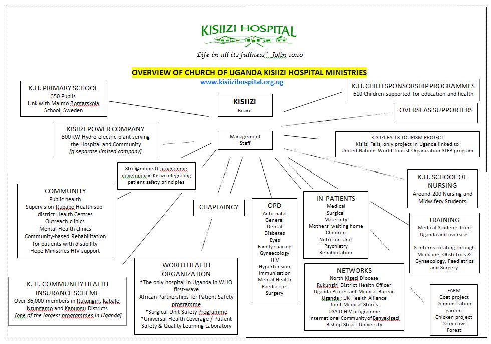 KH Chart 8
